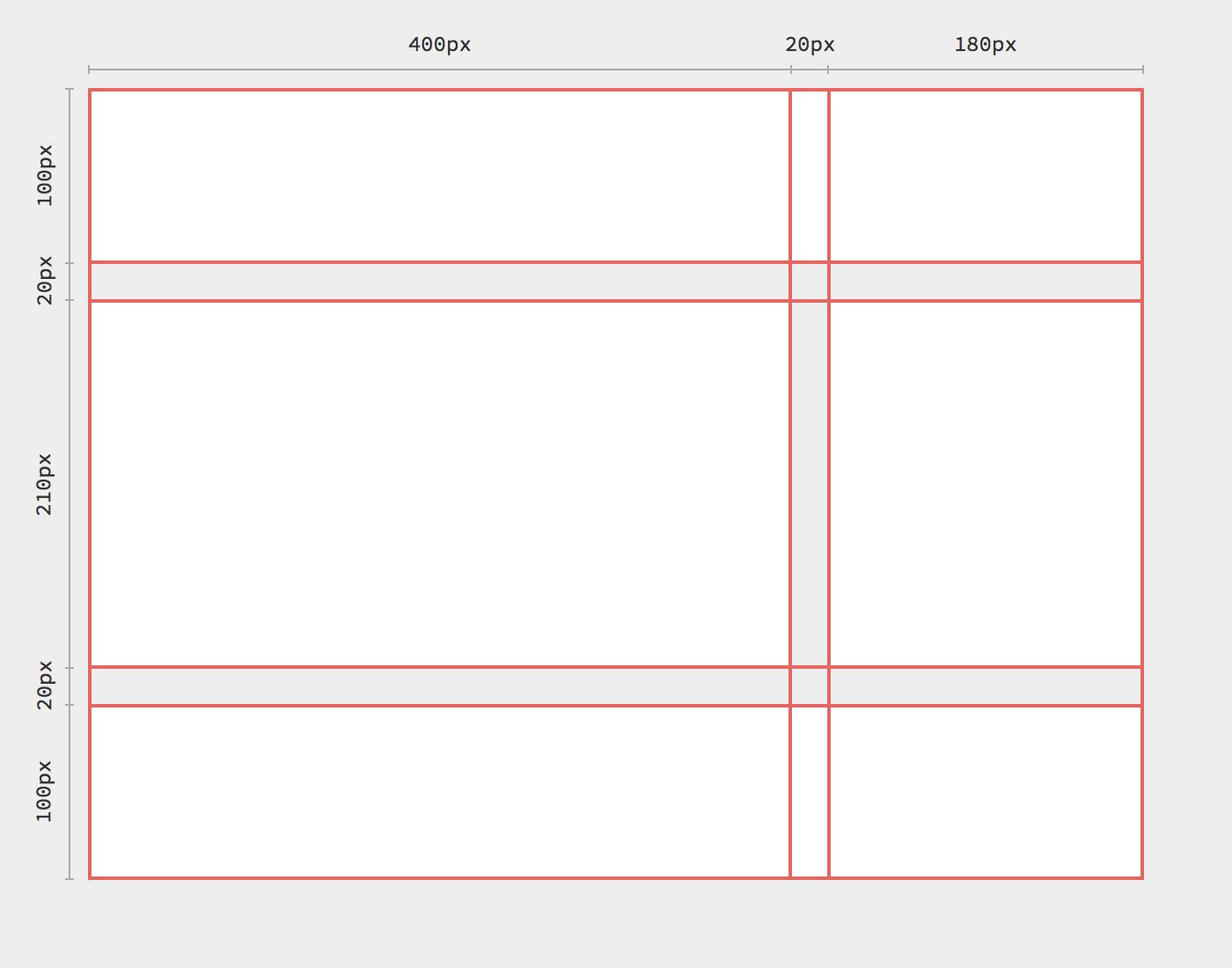 CSS grid template columns and rows