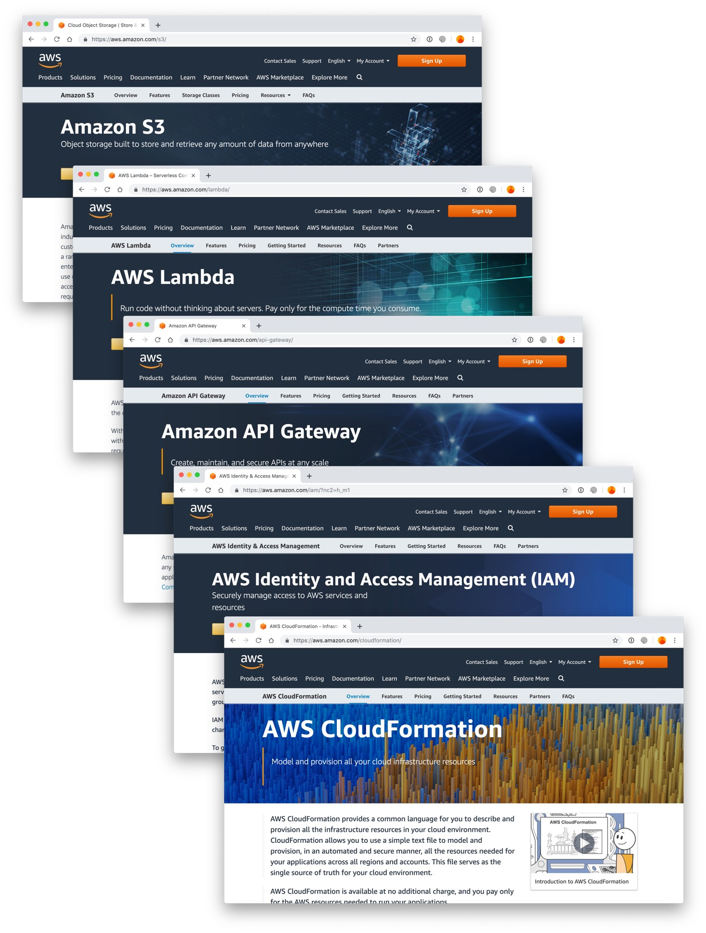 Build your first AWS Serverless app | pawelgrzybek com
